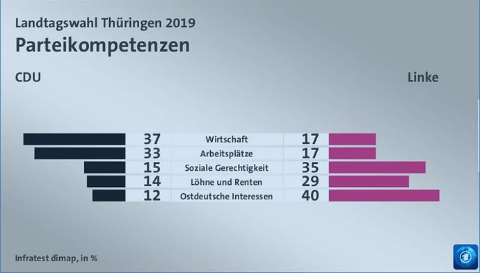 Bildschirmfoto%20zu%202019-10-28%2010-00-23