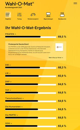 2021_Ergebnis_Wahl-o-mat