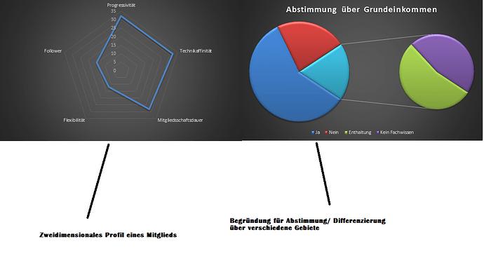 Abstimmungen%20und%20Profile